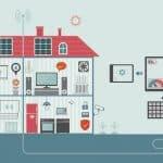 Digitalisierung: Das Haus der Zukunft